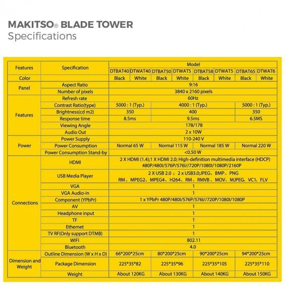 iD blade tower digital signage kiosk specs