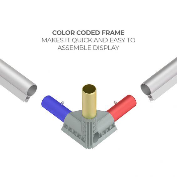 wavelight casonara seg light box display color coded frame