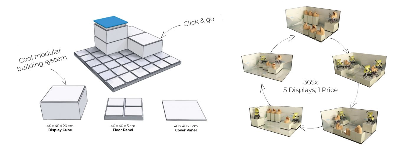 Diagram and Expo Displays