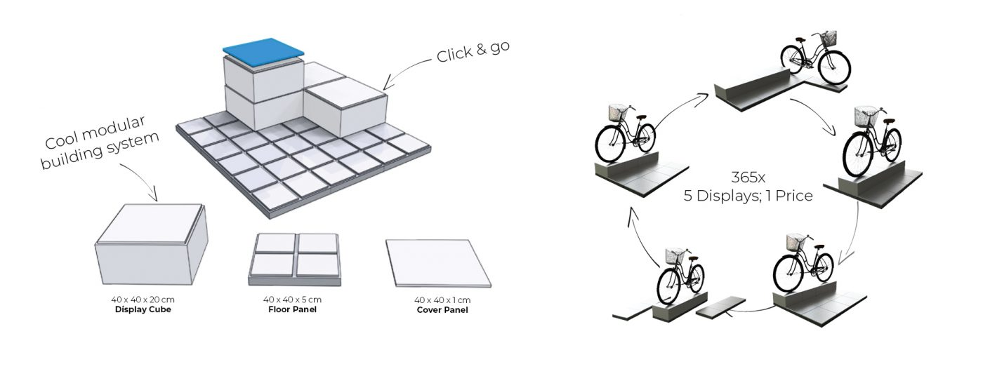 Diagram and bike displays